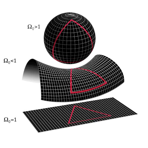 Differential geometry Download Latest Version APK